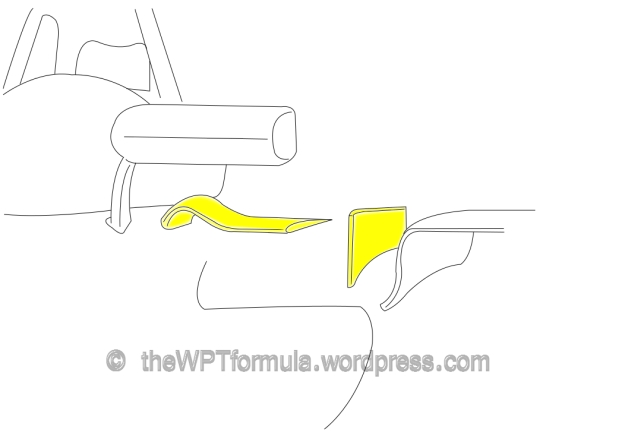 Red Bull's RB9 features a standard VG/horizontal blade hybrid