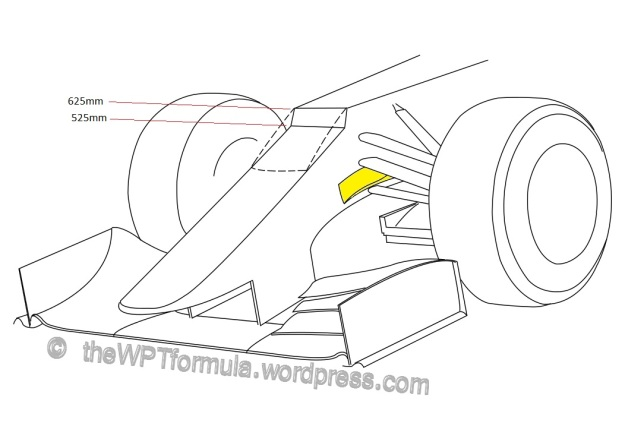 F1 2014 nose idea highlighted