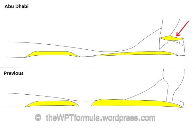 Ferrari floor