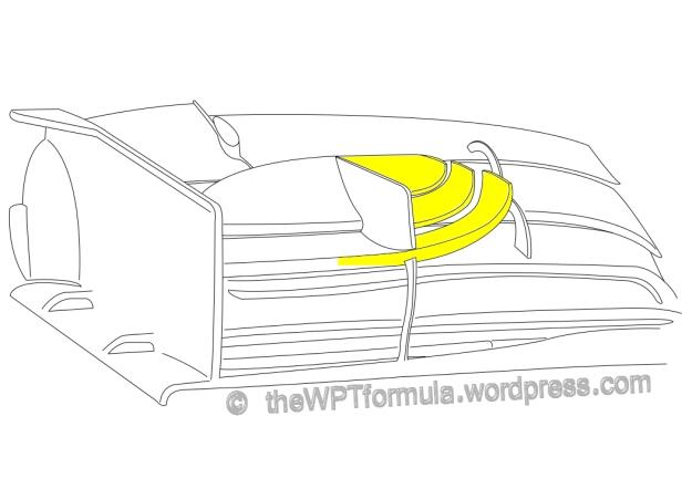 Ferrari FW cascade