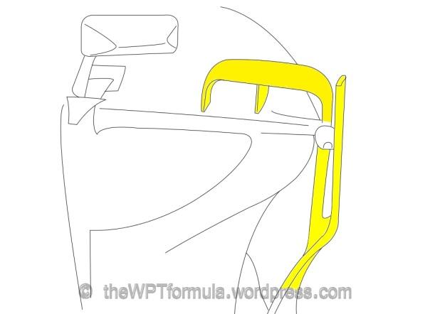 Ferrari pod vane