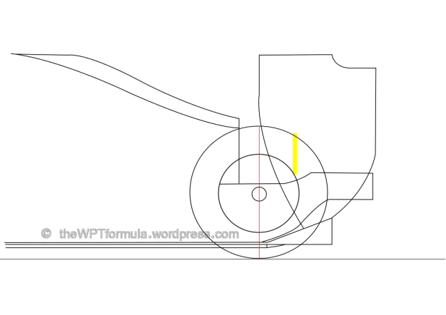 The yellow box indicates the region in which the exhaust pipe must exit. It's a narrow but tall window so there is plenty of scope for different Y75 winglets.