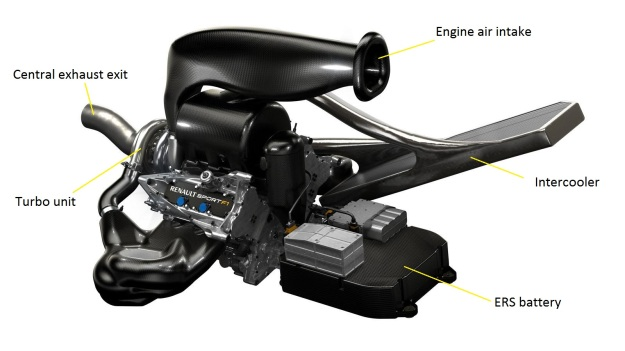 This image shows the layout of the 2014 Renault power unit
