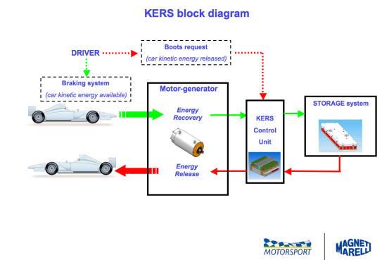 Image via racecar-engineering.com
