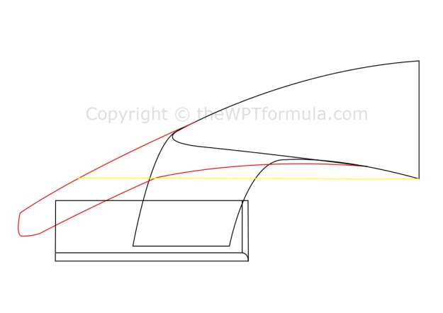 The appendage (red) on the Force India is extended beyond the legal requirements, although this is totally within the rules. Only the section of the appendage below the yellow line is actually needed.
