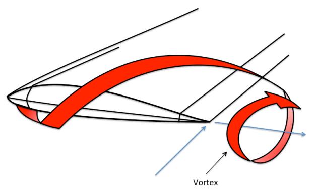 [Imagen: wingtip_vortices.png?w=625&h=380]