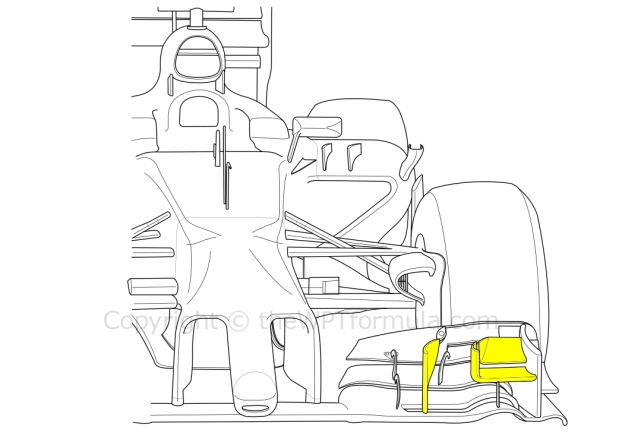 The cascade winglets and turning vanes (highlighted) help manage front tyre wake