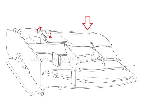 Dotted line = flap's original position