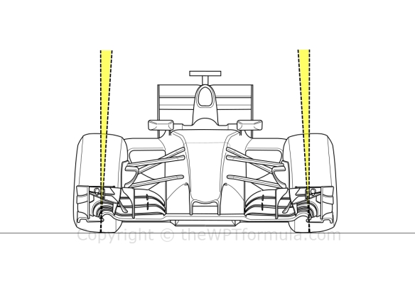 Analysis: F1 Suspension Geometry | theWPTformula